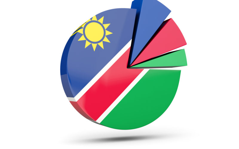 Turkey – Namibia relations